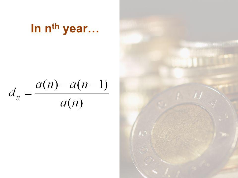 In n th year…