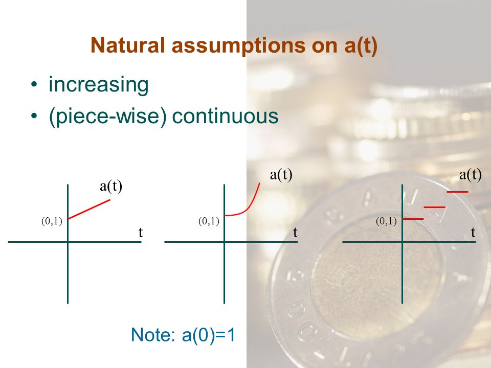 Rate of Discount Definition Effective rate of discount d d = accumulated value after 1 year – principal accumulated value after 1 year = A(1) – A(0) A(1) = A(0) ∙a(1)– A(0) A(0) ∙a(1) = a(1) – 1 a(1) i = accumulated value after 1 year – principal principal = a(1) – 1 a(0) Recall: