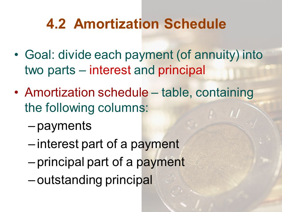 4.2 Amortization Schedule Goal: divide each payment (of annuity) into two parts – interest and principal Amortization schedule – table, containing the