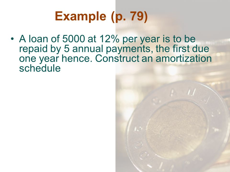 Example (p. 79) A loan of 5000 at 12% per year is to be repaid by 5 annual payments, the first due one year hence. Construct an amortization schedule