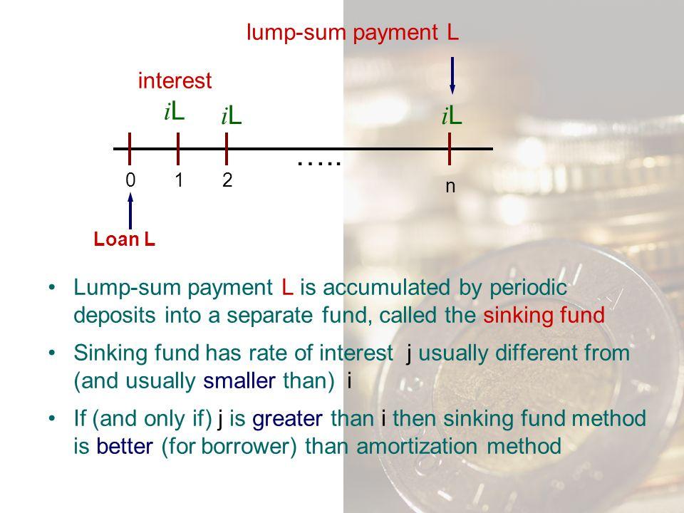 012 n interest i L iLiL iLiL ….. Loan L lump-sum payment L Lump-sum payment L is accumulated by periodic deposits into a separate fund, called the sin