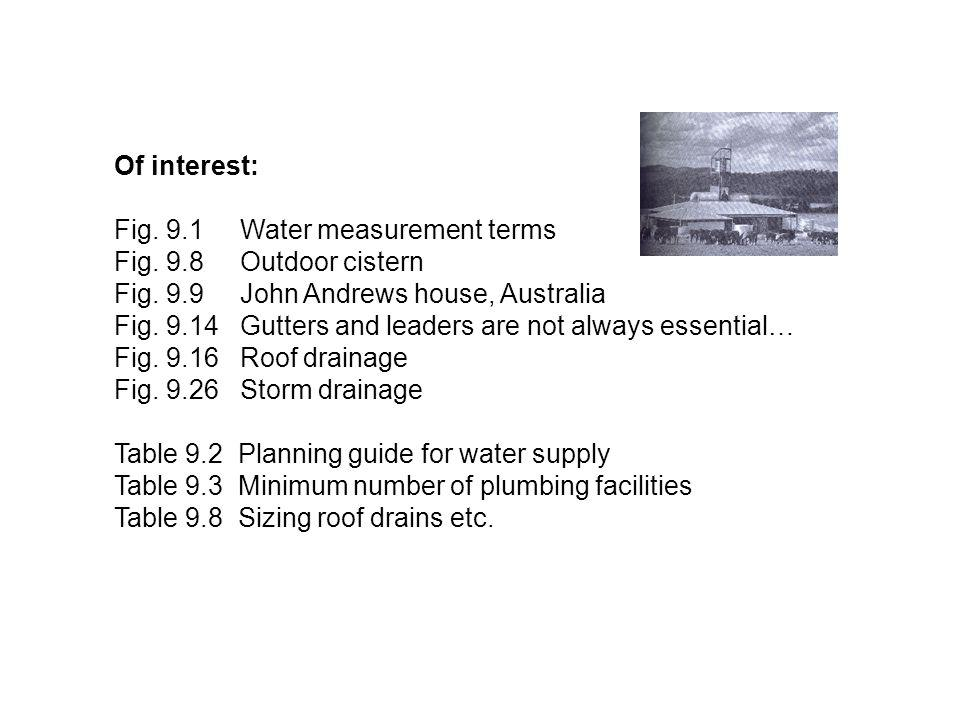 Of interest: Fig. 9.1 Water measurement terms Fig.