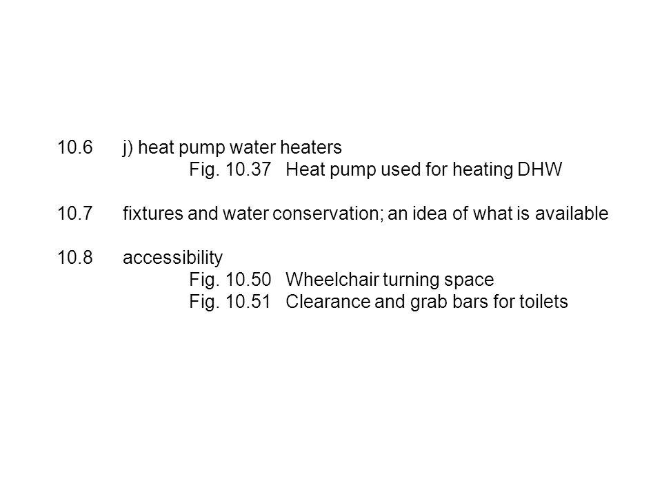 10.6 j) heat pump water heaters Fig.