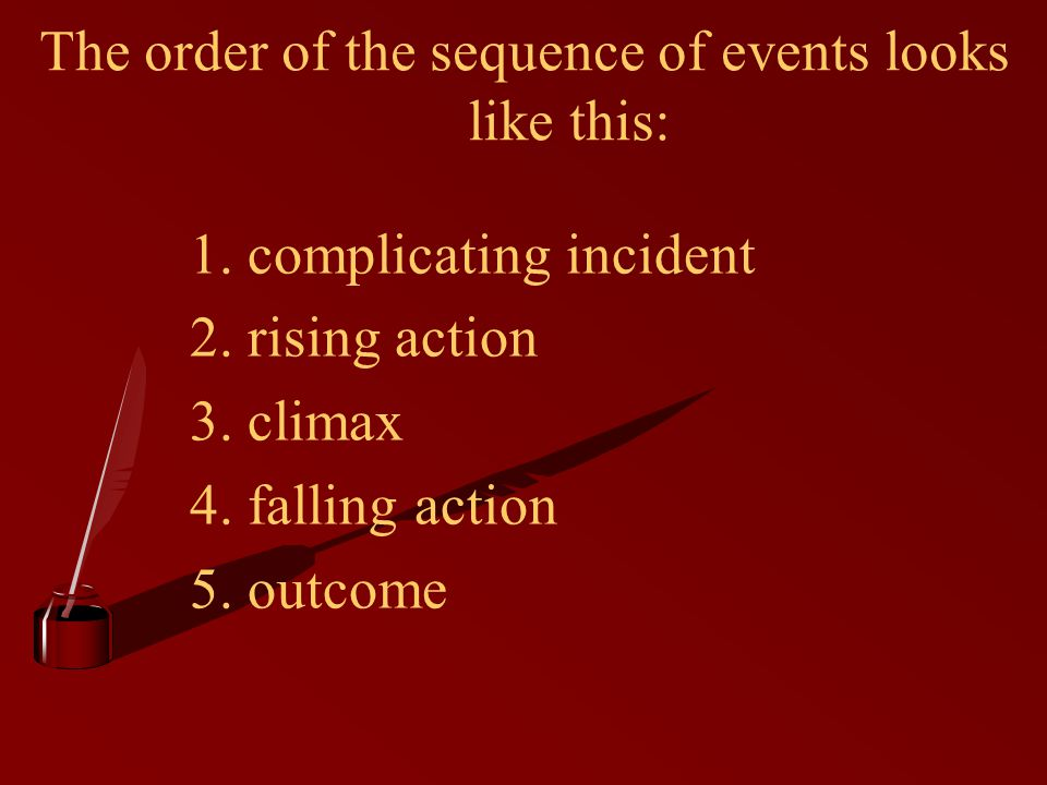 The order of the sequence of events looks like this: 1.