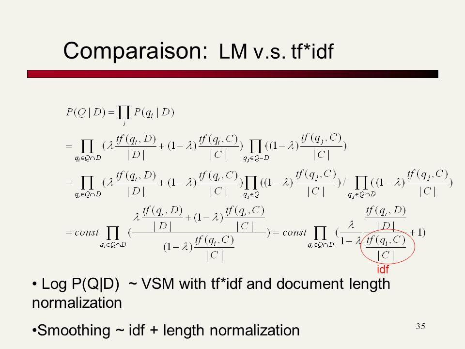 35 Comparaison: LM v.s.