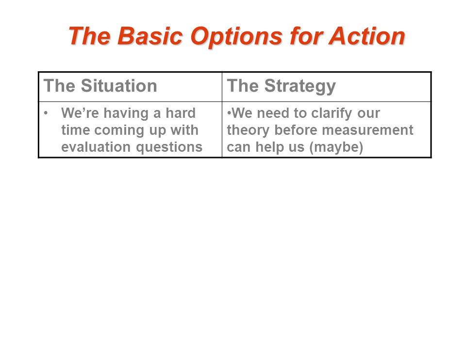 The Basic Options for Action The SituationThe Strategy We're having a hard time coming up with evaluation questions We need to clarify our theory before measurement can help us (maybe)