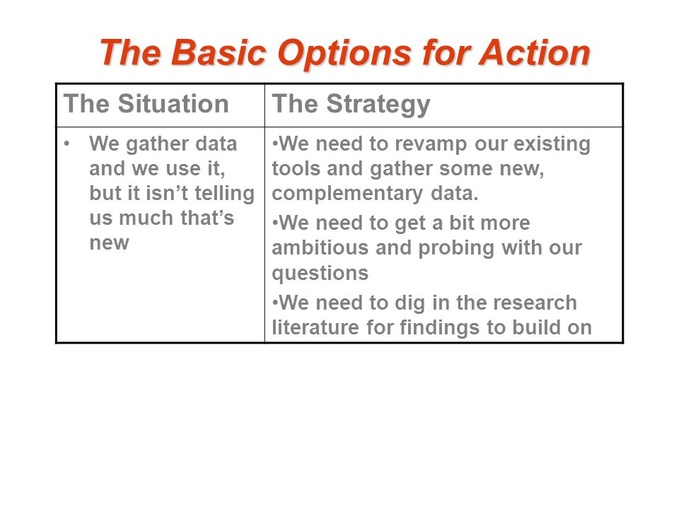 The Basic Options for Action The SituationThe Strategy We gather data and we use it, but it isn't telling us much that's new We need to revamp our existing tools and gather some new, complementary data.