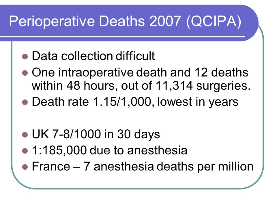 Perioperative Deaths 2007 (QCIPA) Data collection difficult One intraoperative death and 12 deaths within 48 hours, out of 11,314 surgeries.