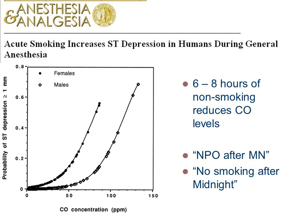 Template 6 – 8 hours of non-smoking reduces CO levels NPO after MN No smoking after Midnight