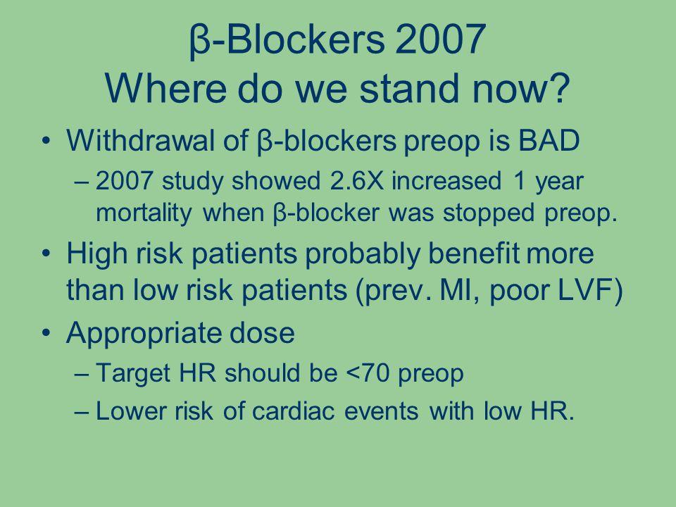 β-Blockers 2007 Where do we stand now.
