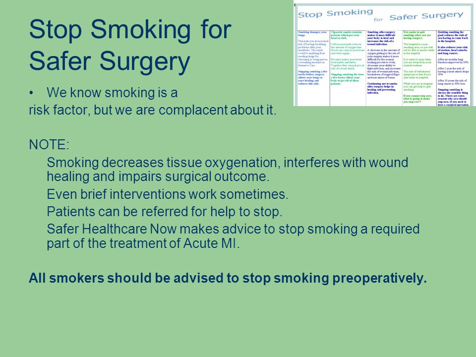 Stop Smoking for Safer Surgery We know smoking is a risk factor, but we are complacent about it.