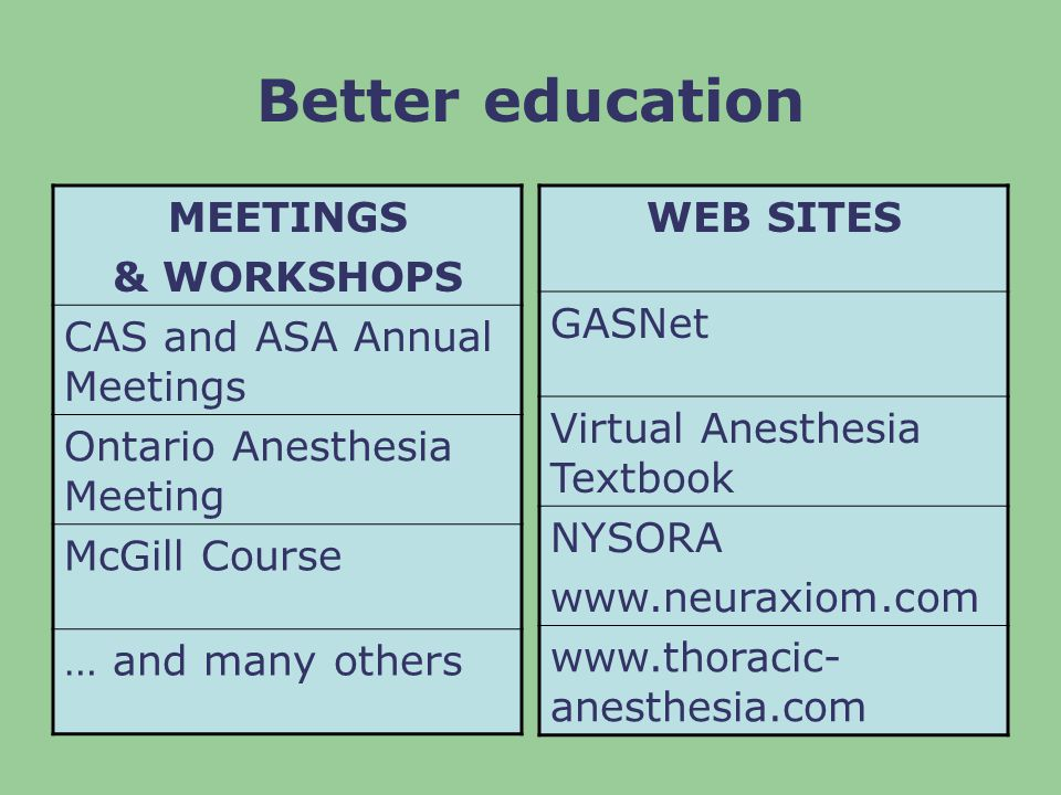 Better education MEETINGS & WORKSHOPS CAS and ASA Annual Meetings Ontario Anesthesia Meeting McGill Course … and many others WEB SITES GASNet Virtual Anesthesia Textbook NYSORA www.neuraxiom.com www.thoracic- anesthesia.com