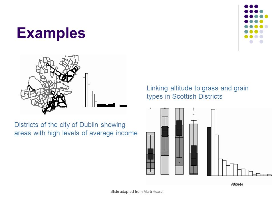 Slide adapted from Marti Hearst Examples Districts of the city of Dublin showing areas with high levels of average income Linking altitude to grass and grain types in Scottish Districts
