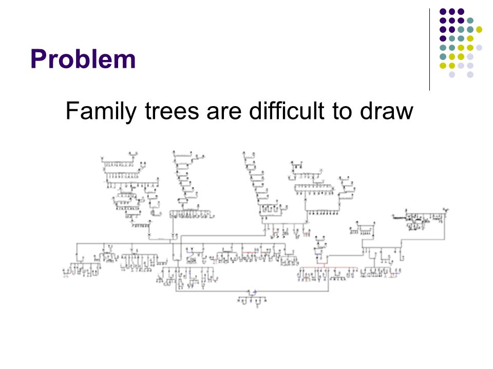 Problem Family trees are difficult to draw