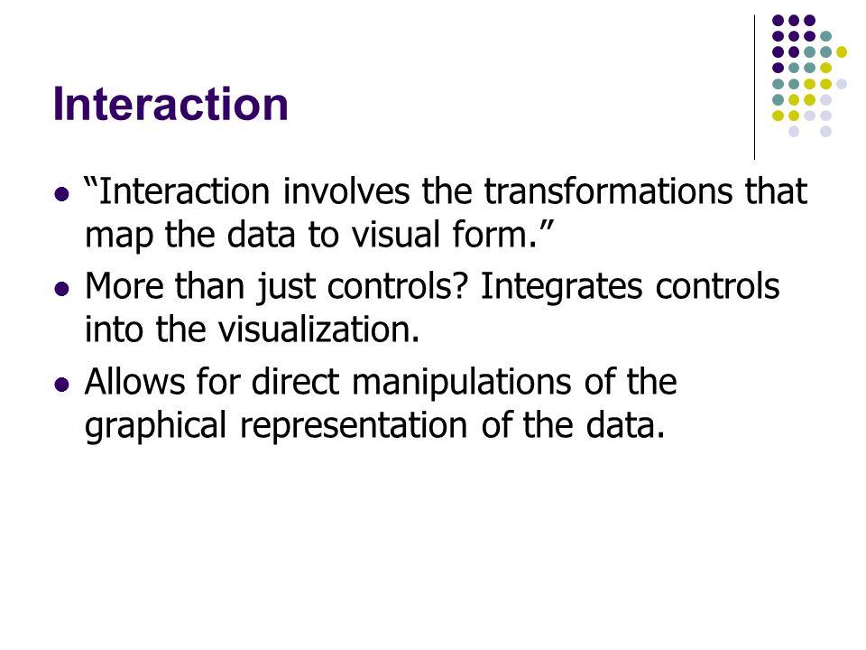 Examples Ahlberg & Shneideman, The Film Finder Chuah et al., SDM Ware, Chapter10, Information Visualization Munzner,H3