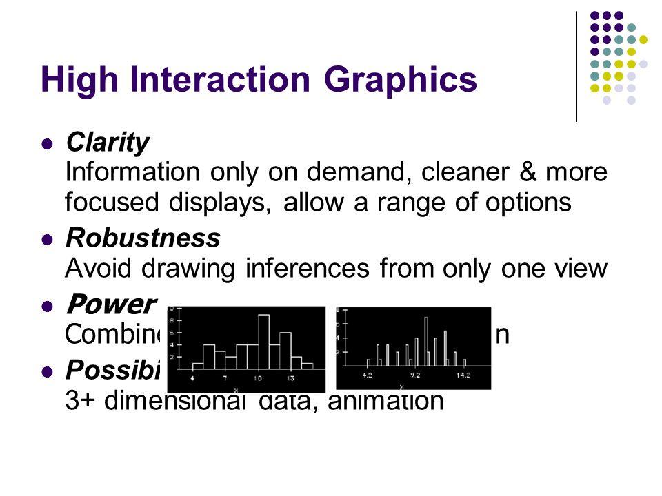 Principles Simple, easy to interpret views Information Hiding Direct Manipulation Linking & Brushing