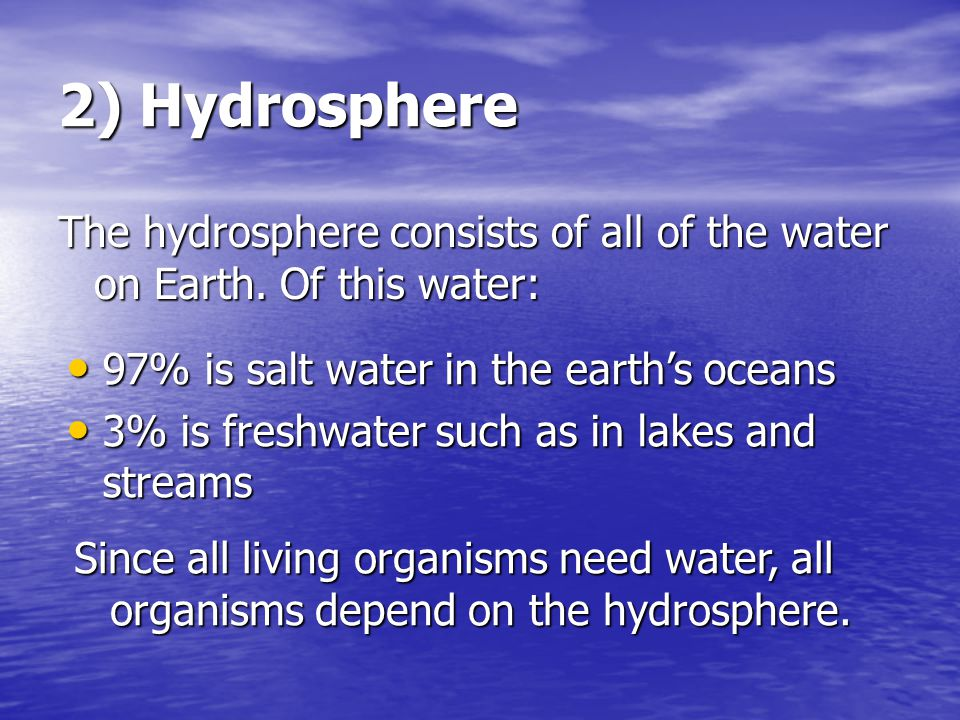 How do human actions affect the hydrosphere.