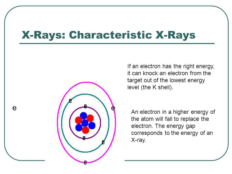 X-Rays: Characteristic X-Rays If an electron has the right energy, it can knock an electron from the target out of the lowest energy level (the K shell).