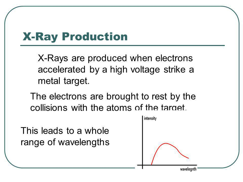 X-Ray Production X-Rays are produced when electrons accelerated by a high voltage strike a metal target.