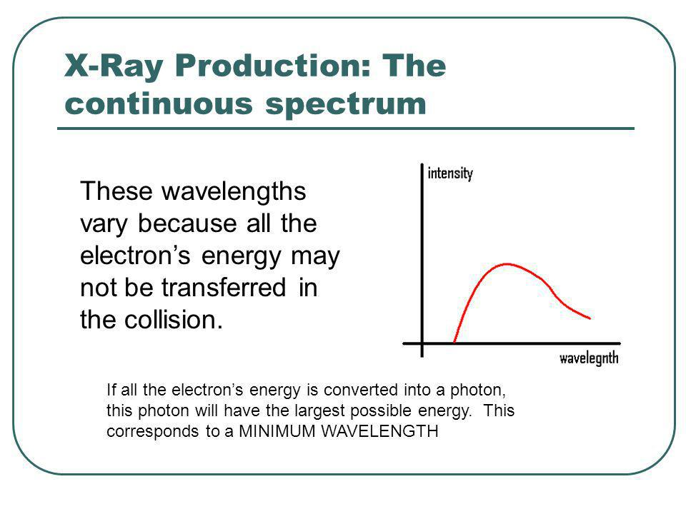 X-Ray Production: The continuous spectrum These wavelengths vary because all the electron's energy may not be transferred in the collision.
