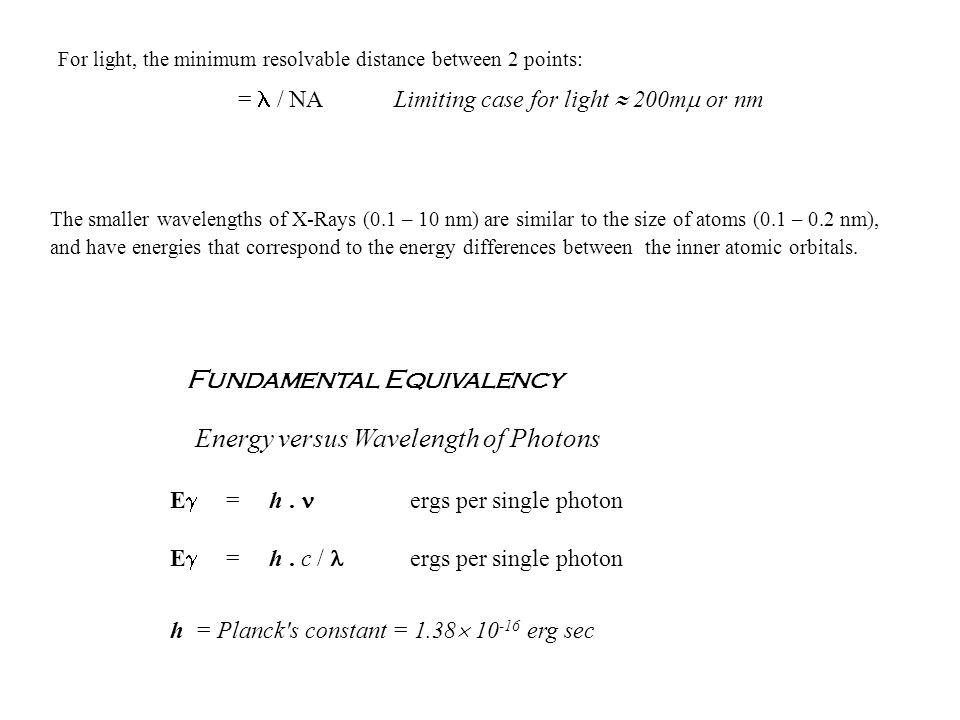 Energy versus Wavelength of Photons E  = h.ergs per single photon E  = h.
