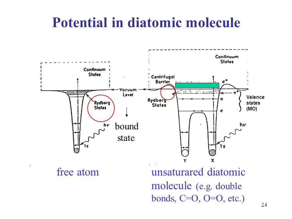 24 Potential in diatomic molecule free atomunsaturared diatomic molecule (e.g. double bonds, C=O, O=O, etc.) bound state Valence states (MO)