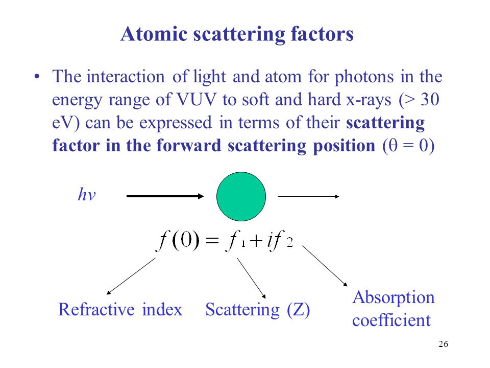26 Atomic scattering factors The interaction of light and atom for photons in the energy range of VUV to soft and hard x-rays (> 30 eV) can be express