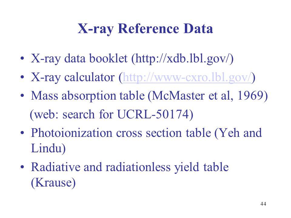 44 X-ray Reference Data X-ray data booklet (http://xdb.lbl.gov/) X-ray calculator (http://www-cxro.lbl.gov/)http://www-cxro.lbl.gov/ Mass absorption t