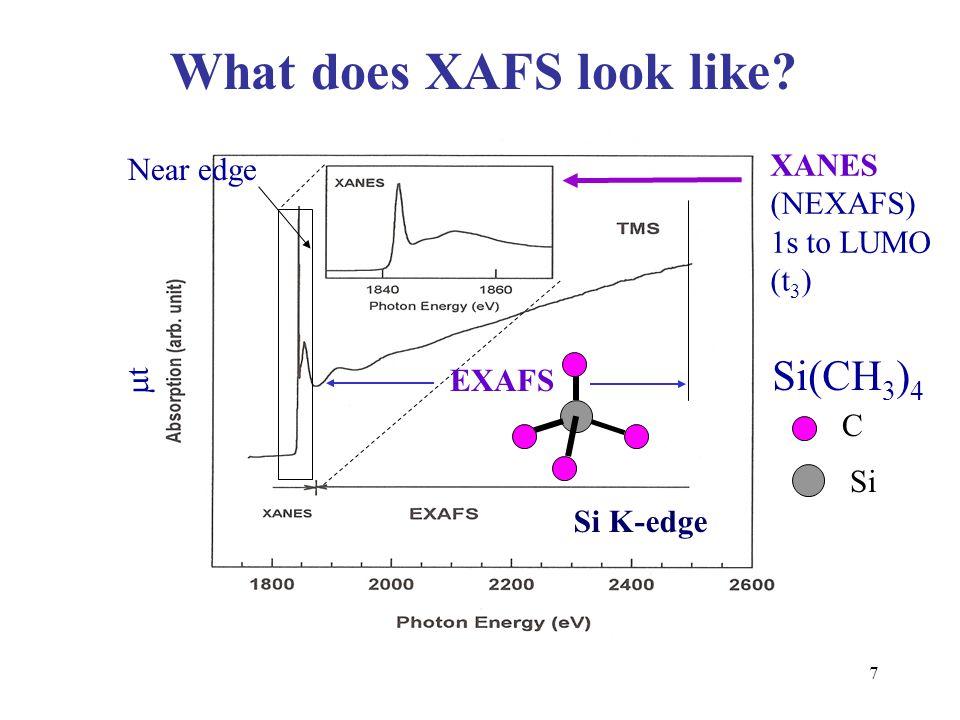 7 tt XANES (NEXAFS) 1s to LUMO (t 3 ) EXAFS Near edge What does XAFS look like? Si(CH 3 ) 4 Si K-edge C Si