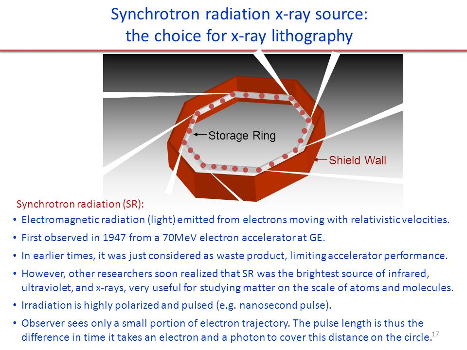 Synchrotron radiation x-ray source: the choice for x-ray lithography 17 Shield Wall Storage Ring Synchrotron radiation (SR): Electromagnetic radiation (light) emitted from electrons moving with relativistic velocities.