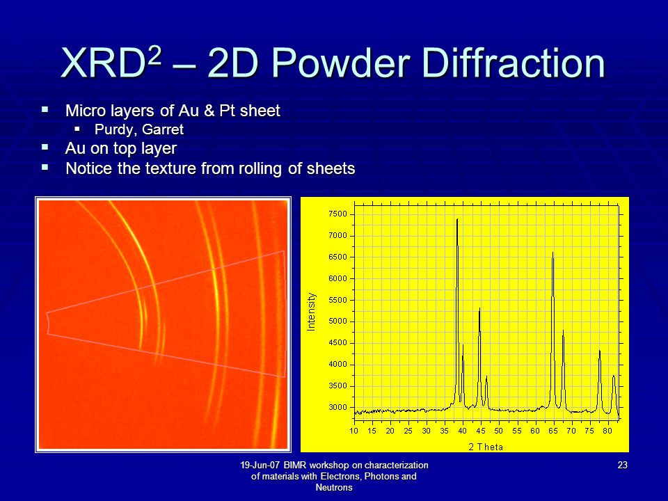 19-Jun-07 BIMR workshop on characterization of materials with Electrons, Photons and Neutrons 23 XRD 2 – 2D Powder Diffraction  Micro layers of Au & Pt sheet  Purdy, Garret  Au on top layer  Notice the texture from rolling of sheets