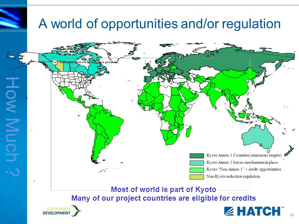 10 A world of opportunities and/or regulation Most of world is part of Kyoto Many of our project countries are eligible for credits Kyoto Annex 1 Countries (emissions targets) Kyoto Annex 1 but no mechanism in place Kyoto Non-Annex 1 – credit opportunities Non-Kyoto reduction regulation How Much