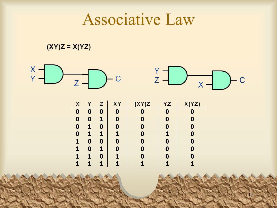11 Associative Law (XY)Z = X(YZ) XYXY Z C YZYZ X C