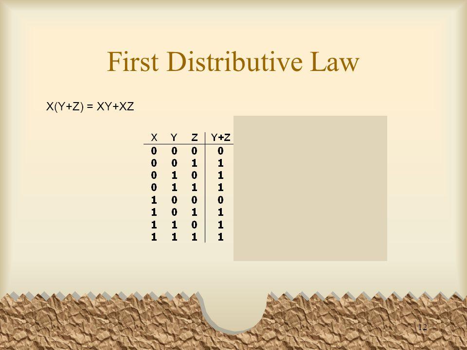 12 First Distributive Law X(Y+Z) = XY+XZ