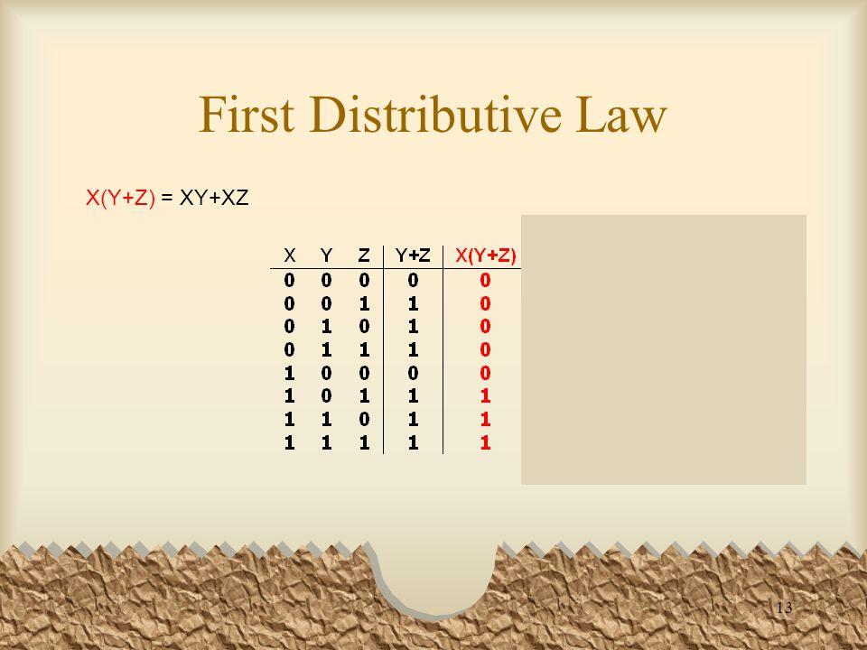 13 First Distributive Law X(Y+Z) = XY+XZ