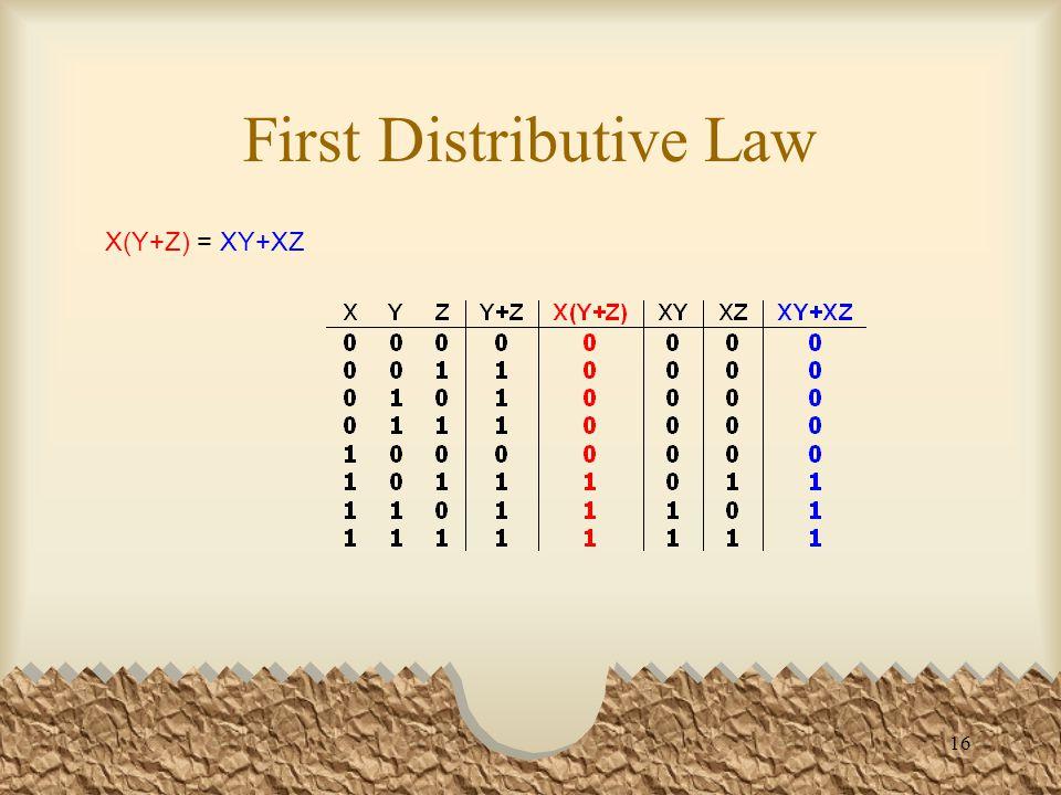 16 First Distributive Law X(Y+Z) = XY+XZ