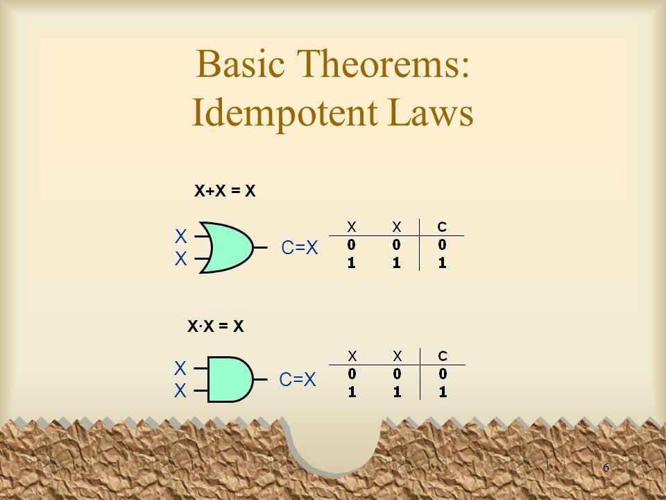 6 Basic Theorems: Idempotent Laws X+X = X XXXX C=X XXXX X·X = X