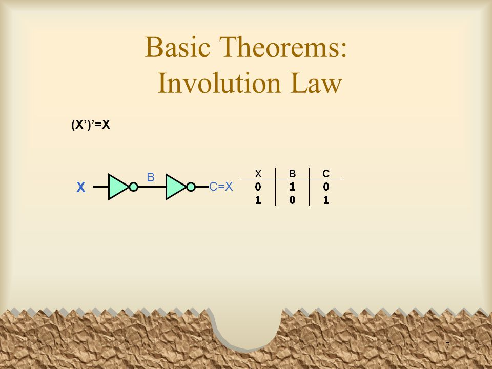 8 Basic Theorems: Laws of Complementarity X+X' = 1 X X' C=1 X X' C=0 X·X' = 0