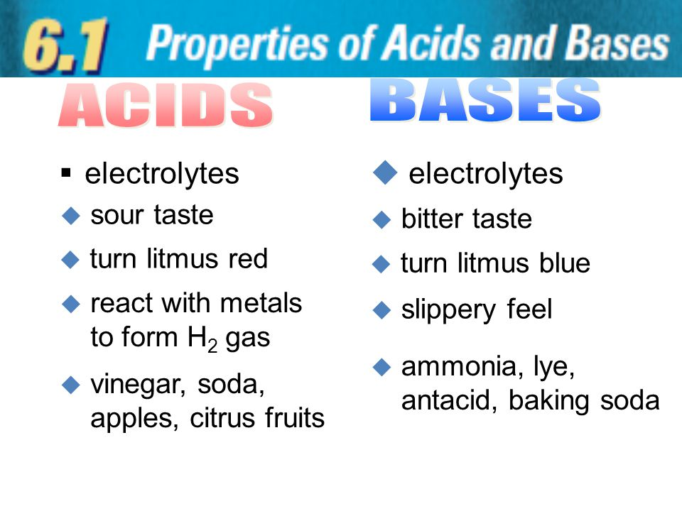 Practice Activity Partner Up.Partner 1, write the following acids on the back of a cue card.