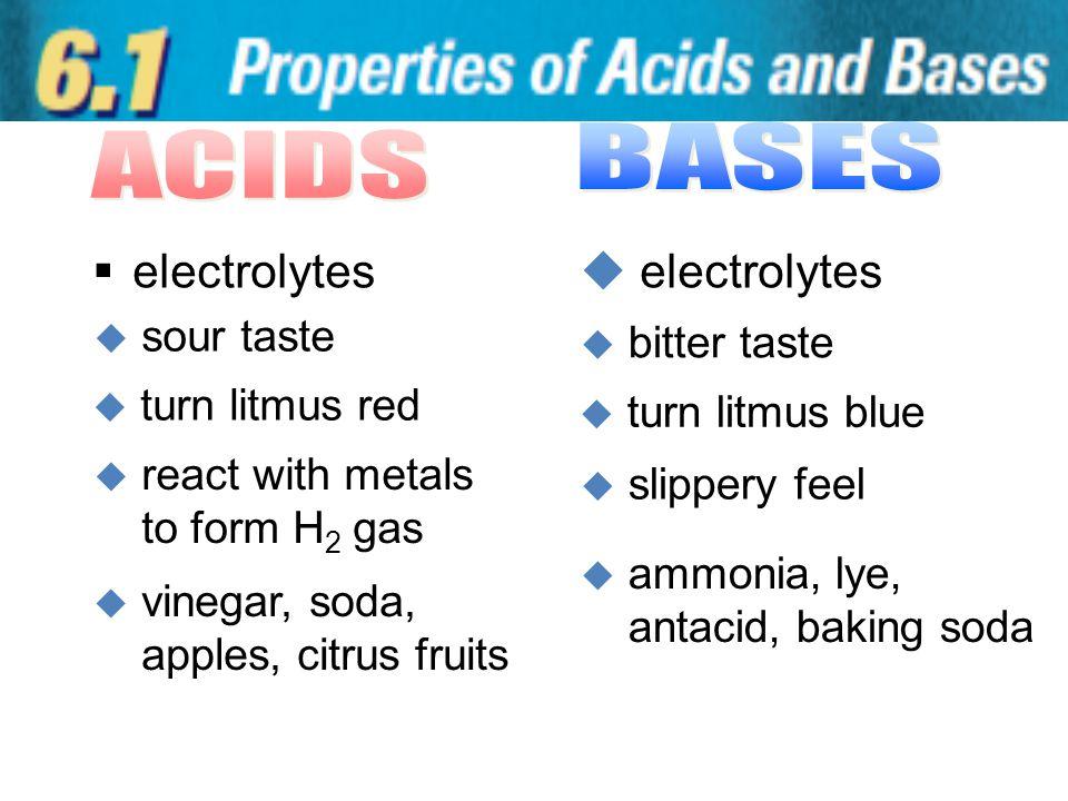Arhenius Definition HCl + H 2 O  H 3 O + + Cl – In aqueous solutions AcidsIn aqueous solutions Acids form hydronium ions (H 3 O + ) H HHHH H Cl OO – + Acid Produce Hydronium