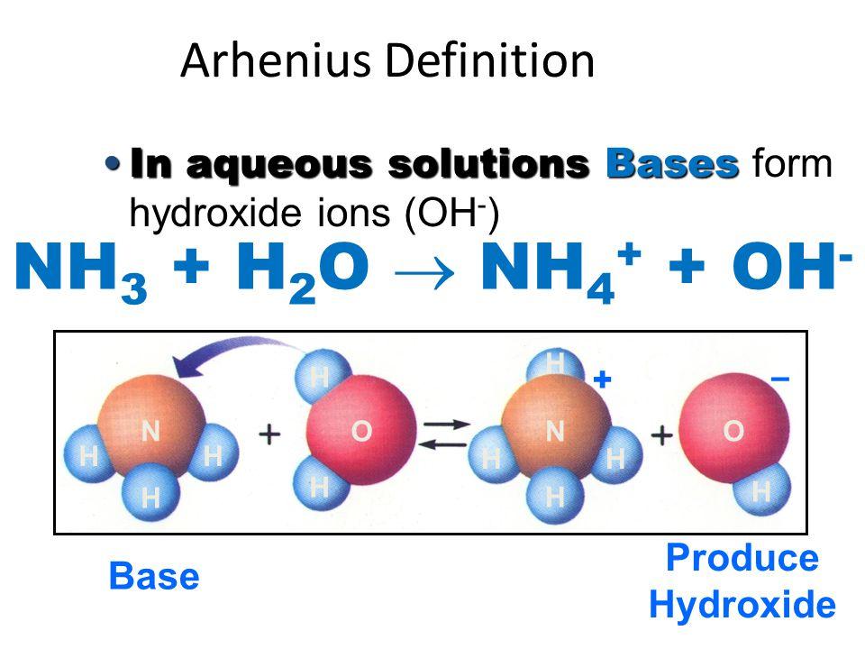 pH + pOH = 14 pOH = 14 - pH pOH = 14 – 5.3 pOH = 8.7 hydroxide [OH - (aq) ]= 1 x 10 -pOH [OH - (aq) ]= 1 x 10 -8.7 1x 10 ^ - 8.7 [OH - (aq) ]=