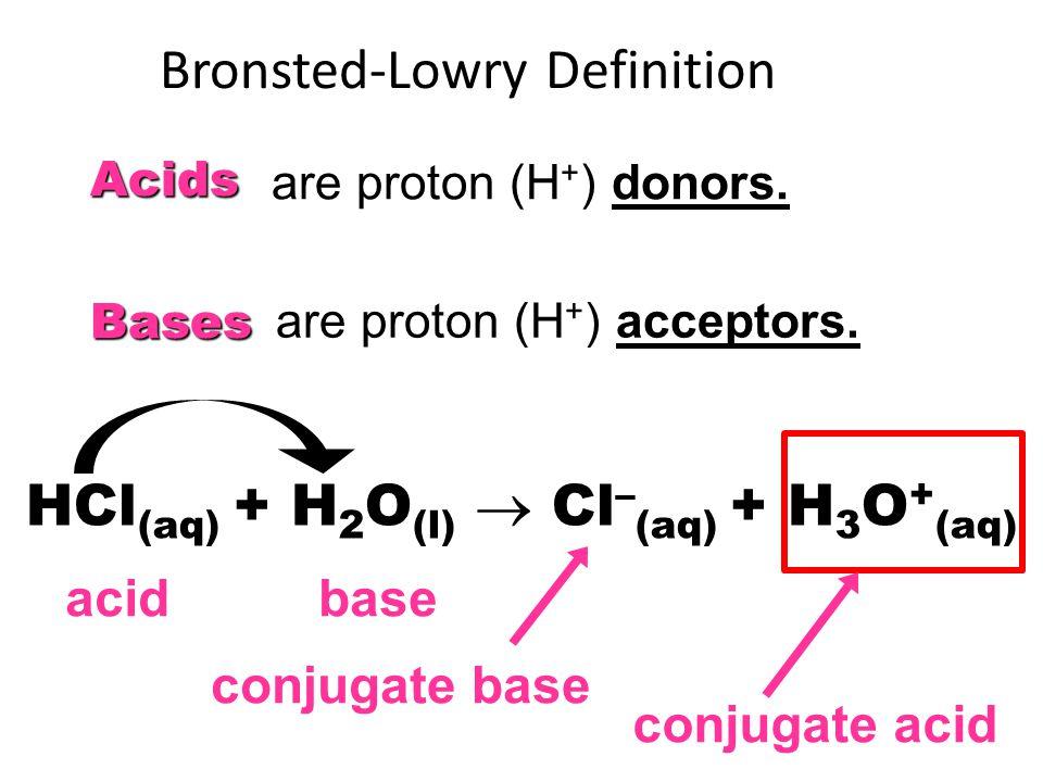 Example (Acid) H 2 O + HNO 3  H 3 O + + NO 3 – C onjugate B ase C onjugate A cid A cid B ase  Hydronium C onjugate B ase