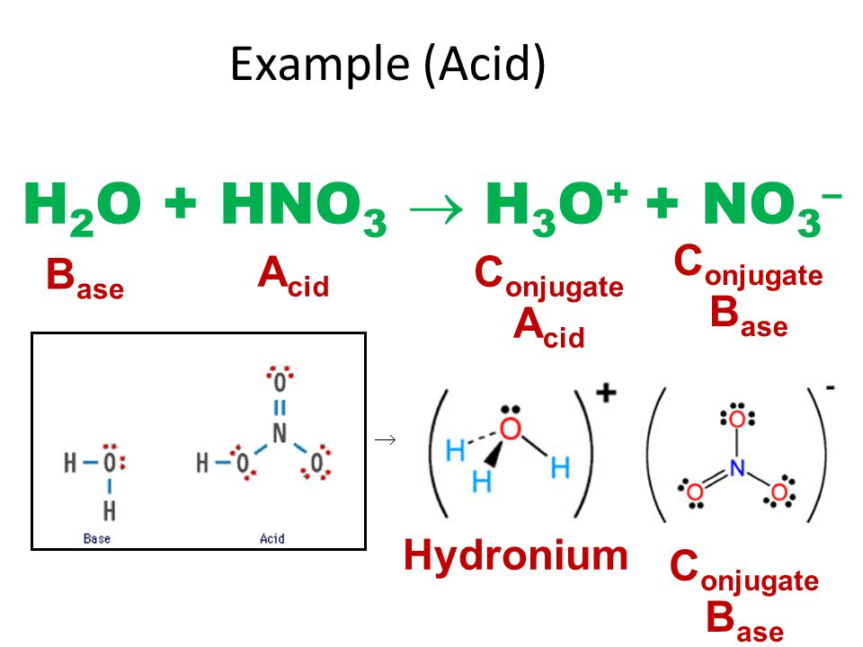A Special Case Nonmetal oxides in water will form acidic solutions.