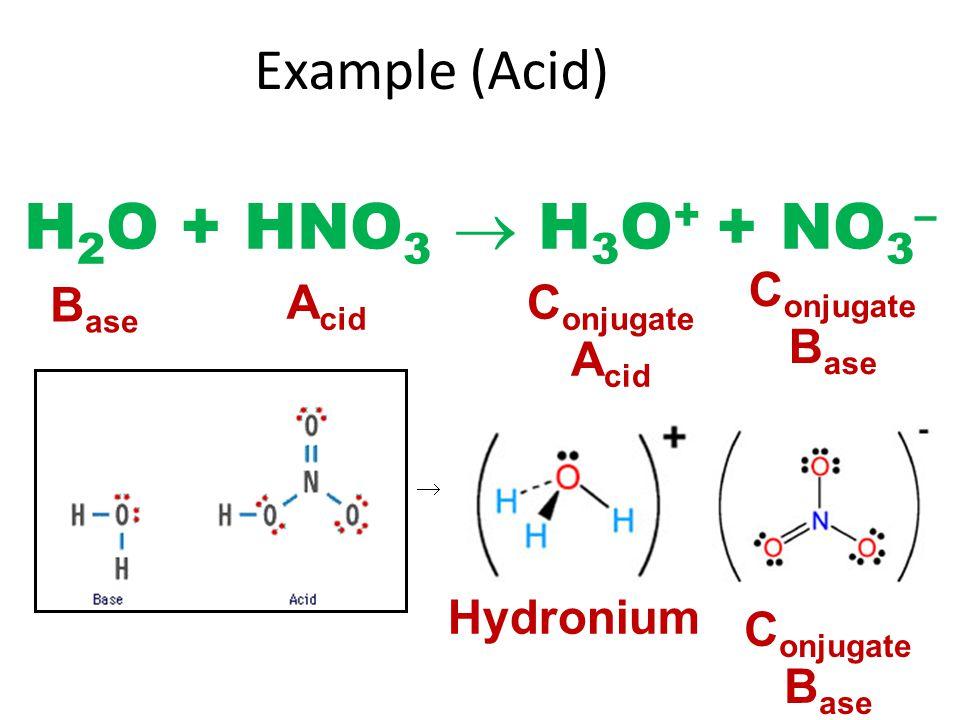 Example(Base) NH 3 + H 2 O  NH 4 + + OH - CACBBA  Hydroxide C onjugate A cid