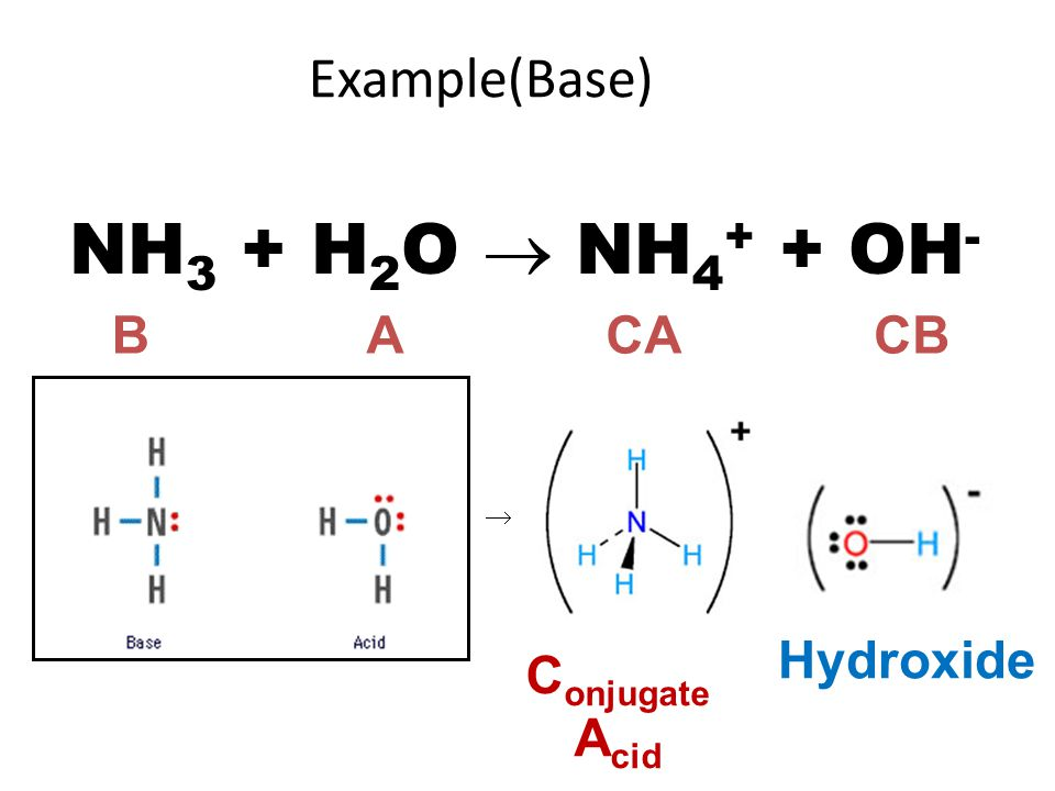 Strong Bases: Soluble ionic hydroxides that dissociate 100% in water to produce hydroxide ions.
