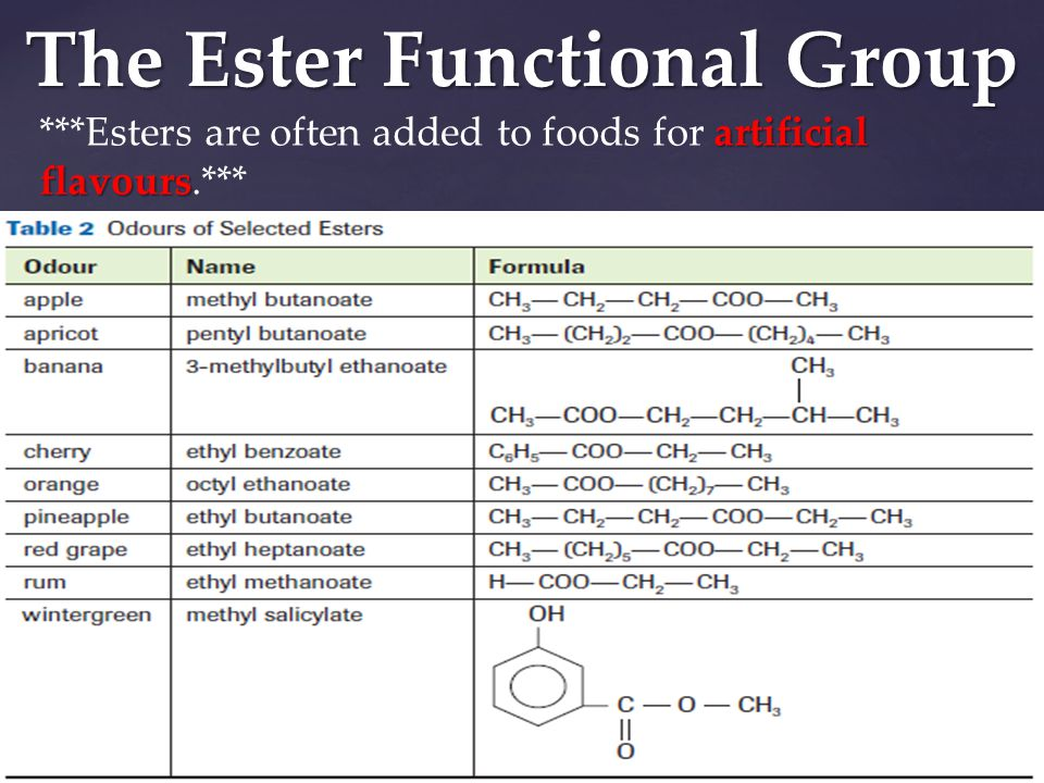 The Ester Functional Group artificial flavours ***Esters are often added to foods for artificial flavours.***