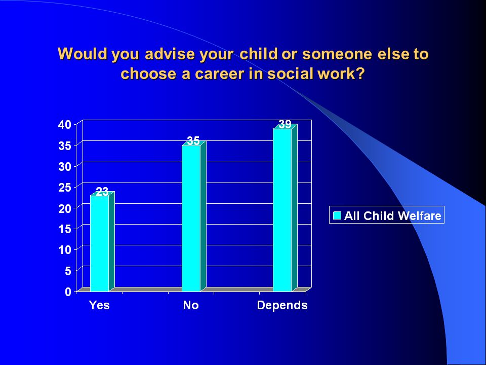 Would you advise your child or someone else to choose a career in social work