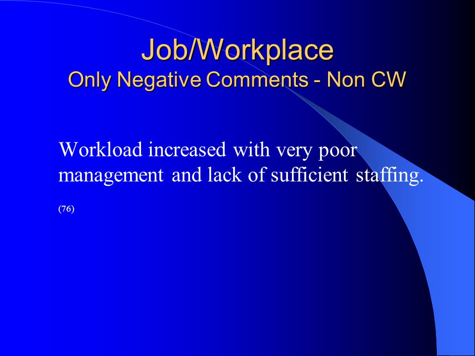 Job/Workplace Only Negative Comments - Non CW Workload increased with very poor management and lack of sufficient staffing.