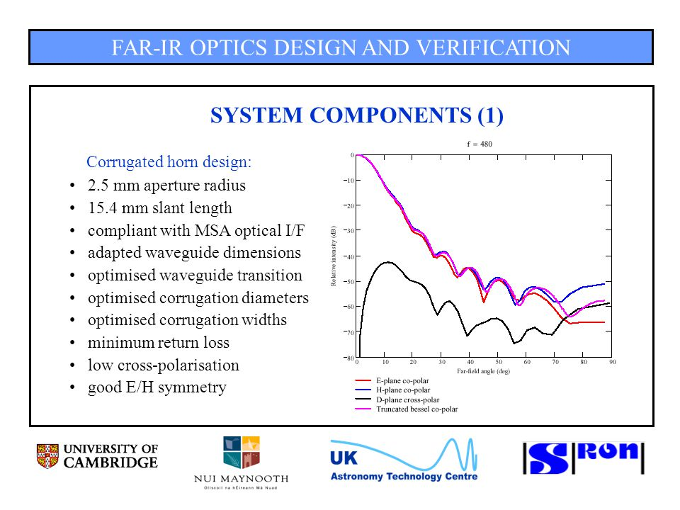 FAR-IR OPTICS DESIGN AND VERIFICATION SYSTEM COMPONENTS (2) Pin flange waveguide I/F Chamfered corrugated horn