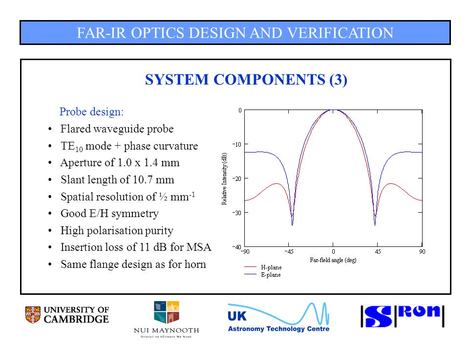 FAR-IR OPTICS DESIGN AND VERIFICATION MSA RESULTS (8) Asymmetric, 0 mm